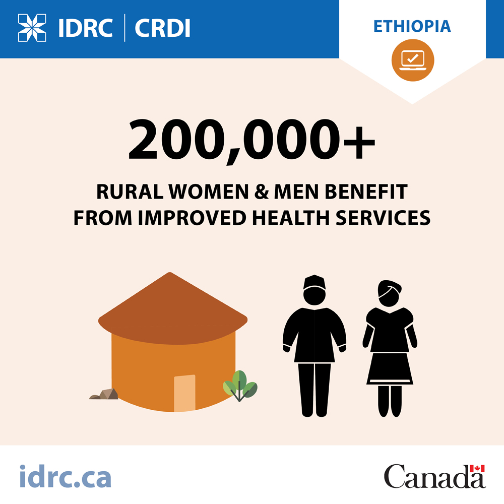 graphic: 200,000 plus rural women and men benefit from improved health services