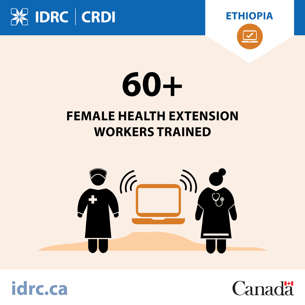 graphic: 60 plus female health extension workers trained