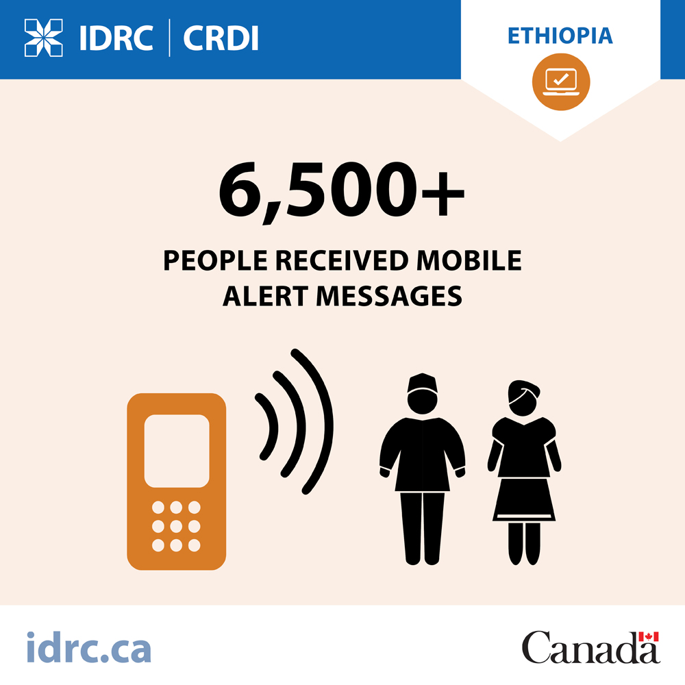 graphic: 6,500 plus people received mobile alerts messages