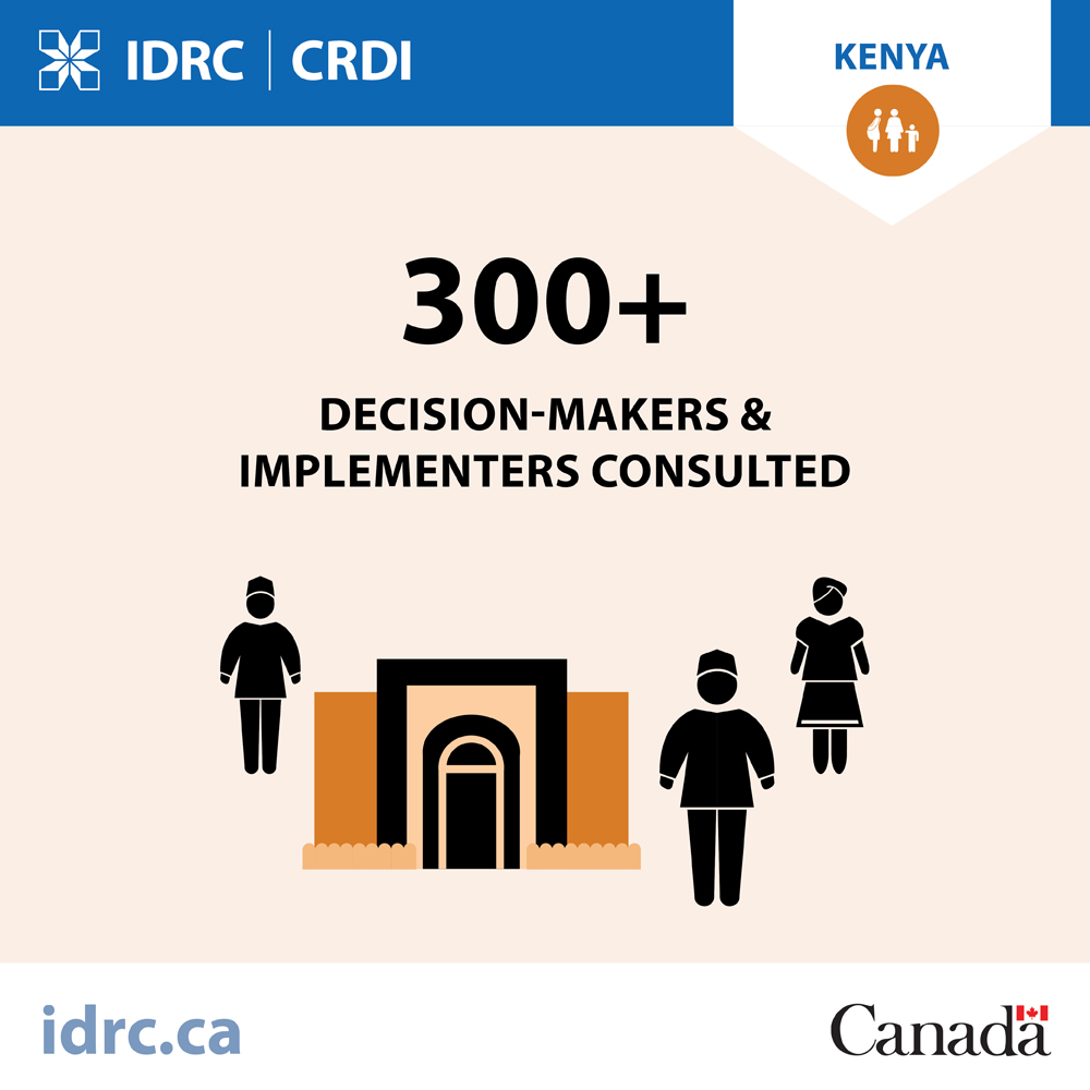 graphic: 300 plus decision-makers and implementers consulted