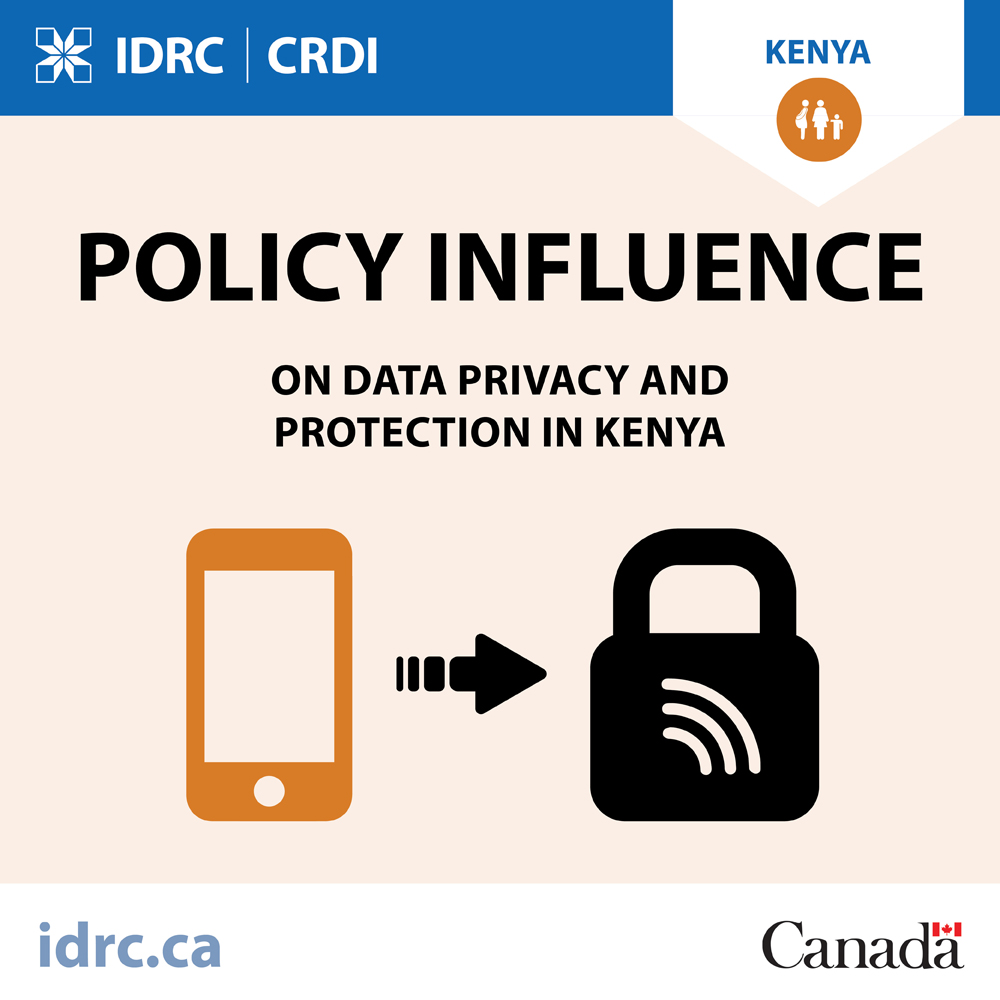 graphic:  policy influence on data privacy and protection in Kenya