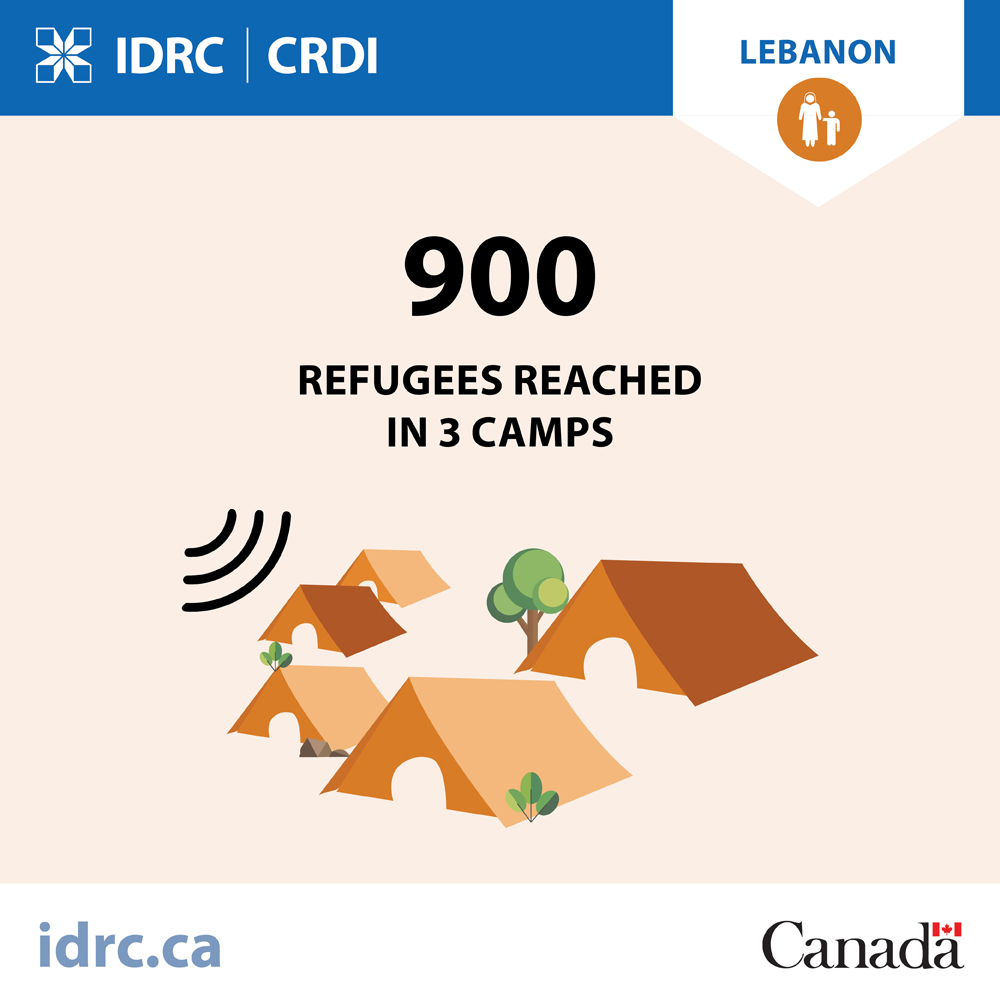 graphic: 900 refugees reached in 3 camps