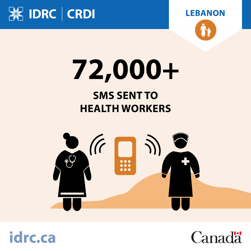 graphic: 72,000 plus sms sent to health workers