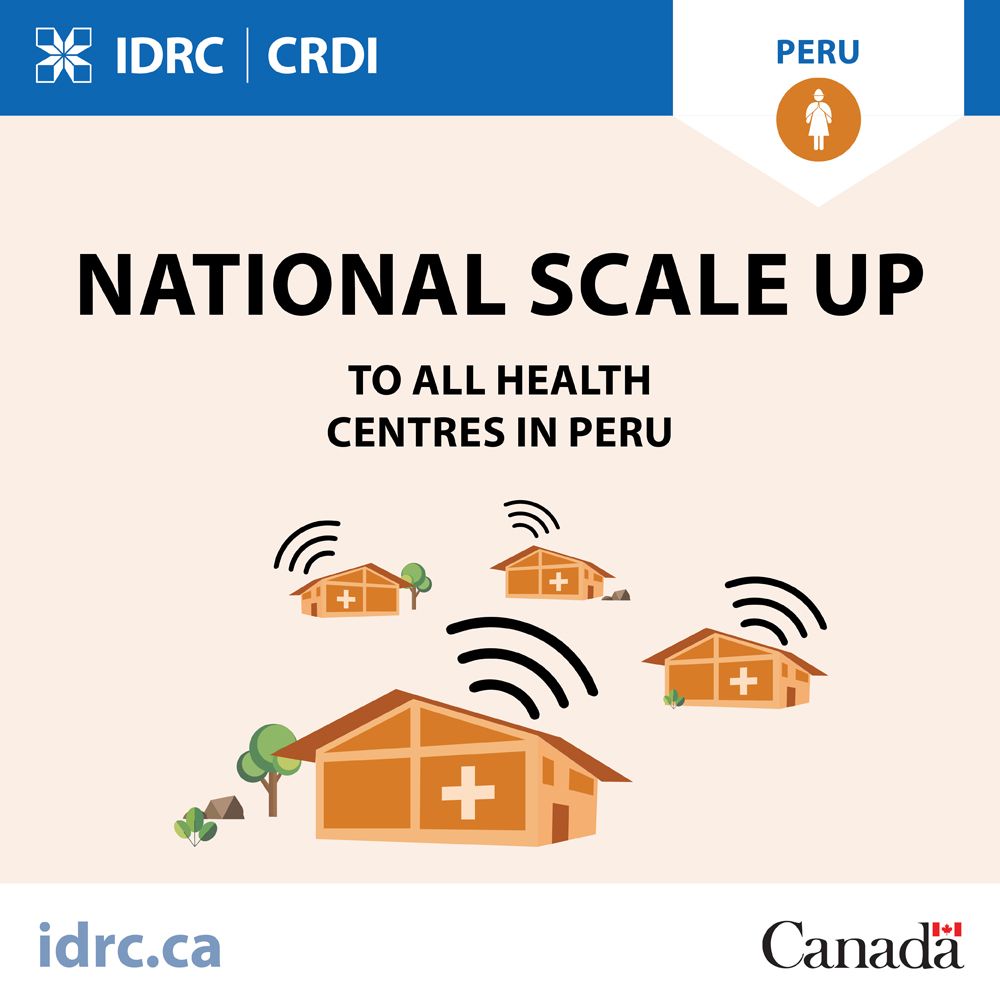 graphic: national scale up to all health centres in Peru