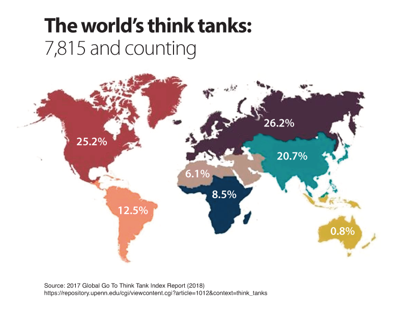 2018 Global Go To Think Tank Index