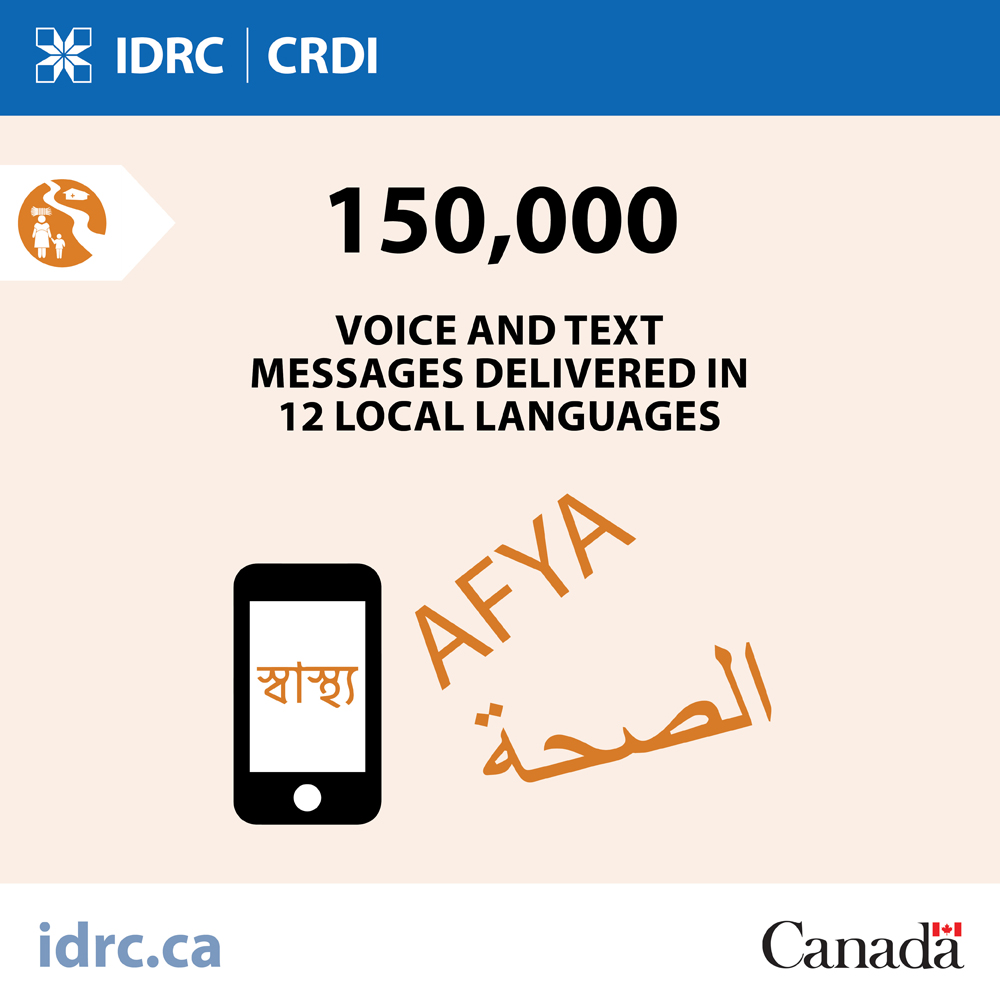 graphic: 150,000 voice and text messages delivered in 12 local languages
