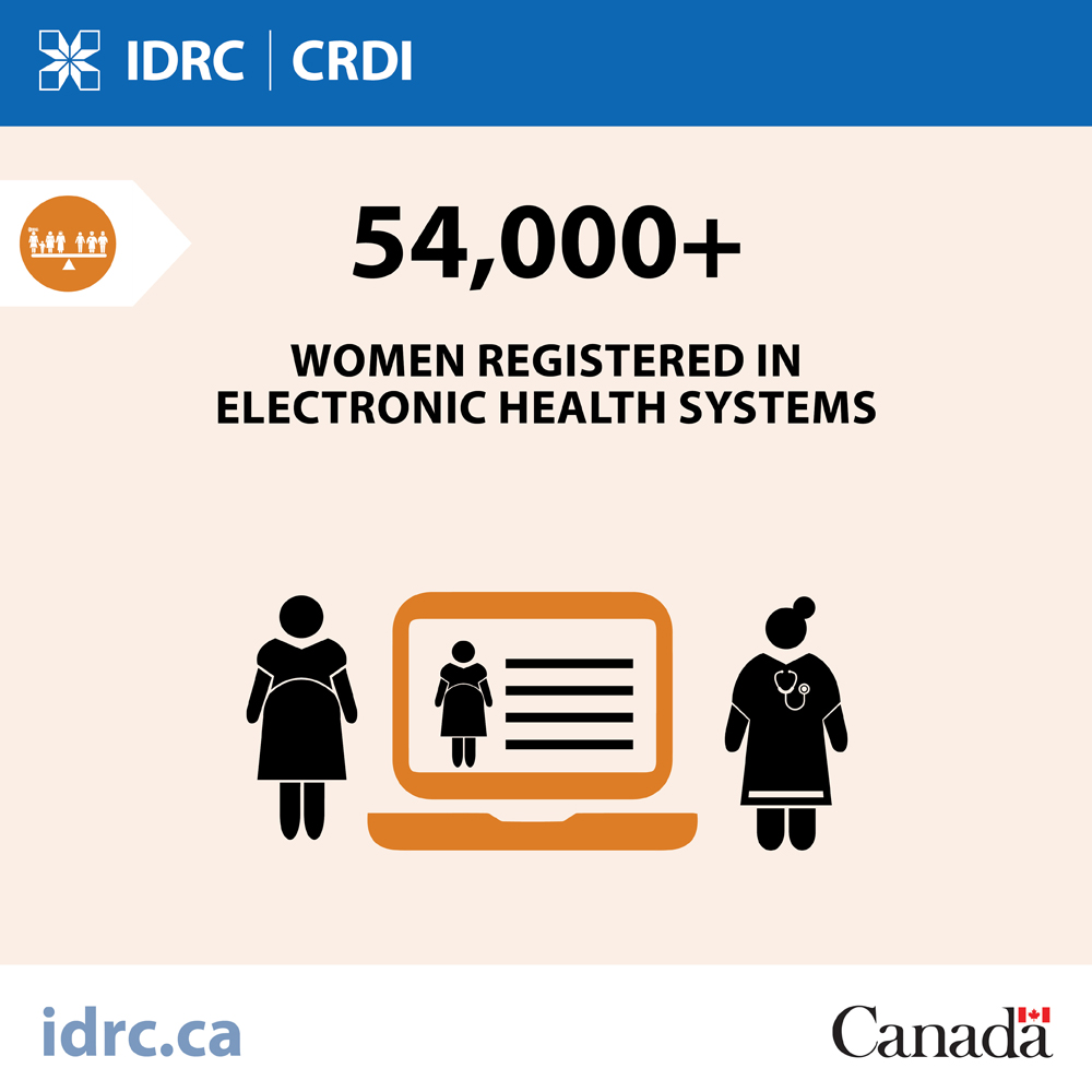 graphic:  54,000 plus women registered in electronic health systems