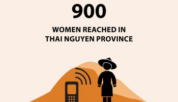 graphic: 900 women reached in the Thai Nguyen province