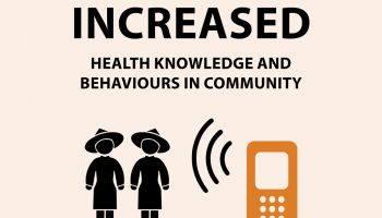 graphic: increased health knowledge and behaviours in community